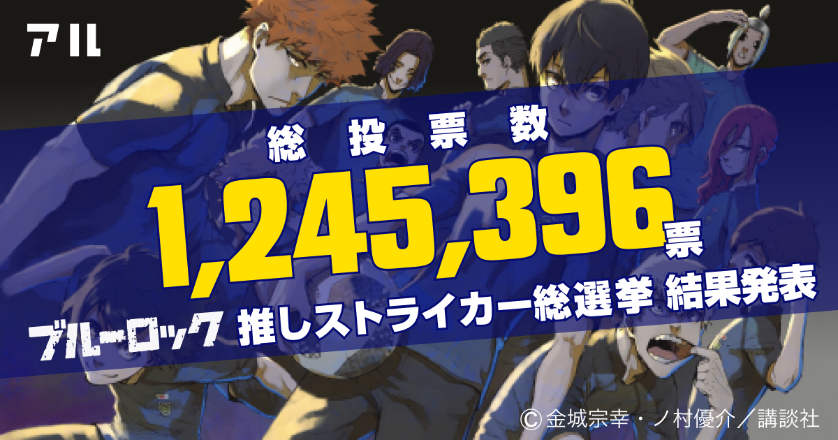 総投票数1,245,396票 ブルーロック推しストライカー総選挙 結果発表