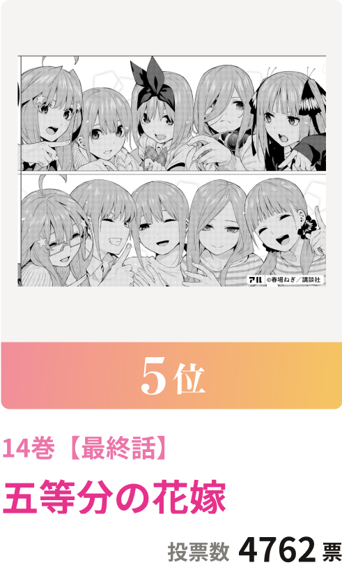 5位 14巻【最終話】五等分の花嫁 投票総数4762票