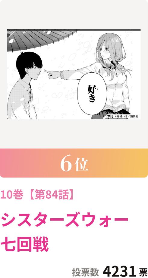 6位 10巻【第84話】シスターズウォー 七回戦 投票総数4231票