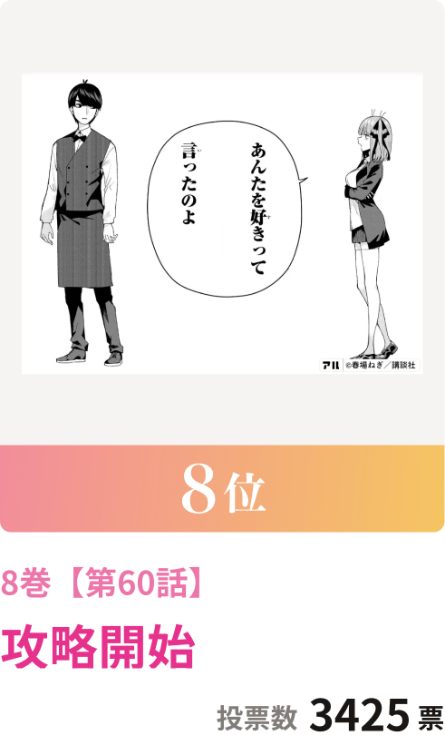 8位 8巻【第60話】攻略開始 投票総数3425票